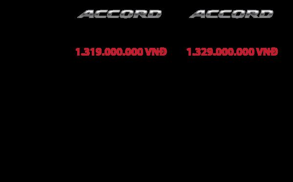 Thông số Honda Accord